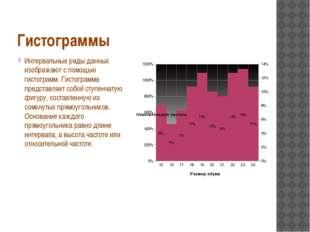 Гистограммы Интервальные ряды данных изображают с помощью гистограмм. Гистогр