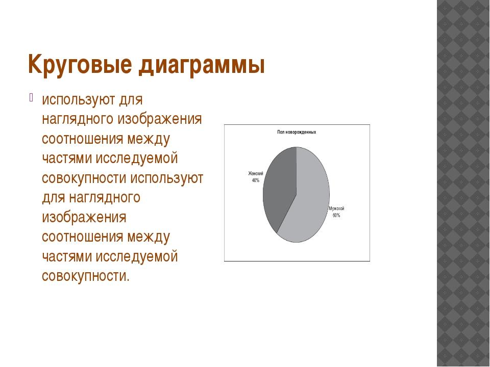 Круговые диаграммы используют для наглядного изображения соотношения между ча...