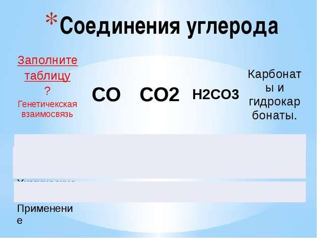 Соединения углерода Заполните таблицу ? Генетичекскаявзаимосвязь CO CO2 H2CO3...