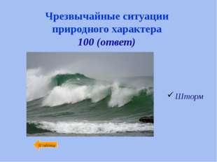 Чрезвычайные ситуации природного характера 500 Международная статистика даёт