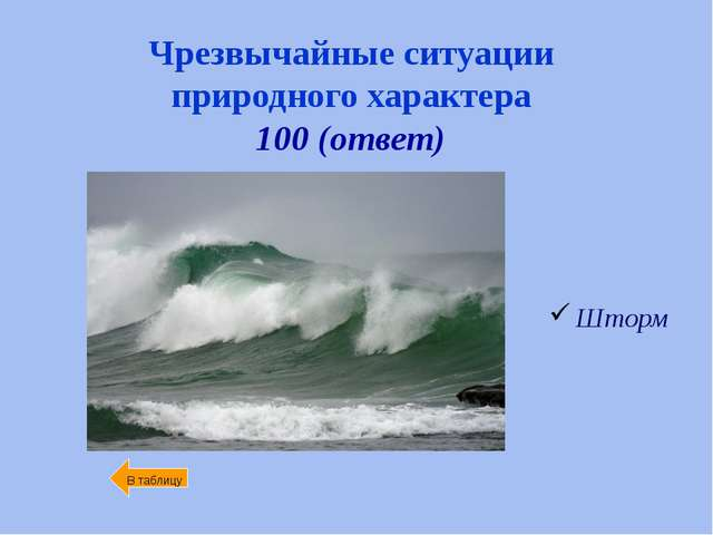 Чрезвычайные ситуации природного характера 500 Международная статистика даёт...