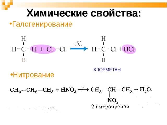 Химические свойства: Галогенирование Нитрование