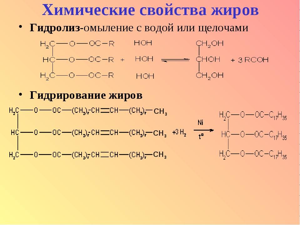 Химические свойства жиров Гидролиз-омыление с водой или щелочами Гидрирование...