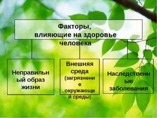 Факторы, влияющие на здоровье человека Неправильный образ жизни Внешняя сред