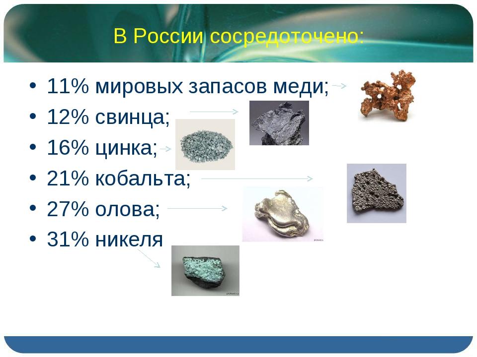 В России сосредоточено: 11% мировых запасов меди; 12% свинца; 16% цинка; 21%...