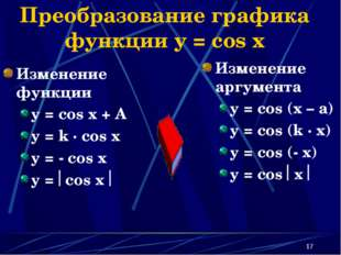 * Преобразование графика функции y = cos x Изменение функции y = cos x + A y