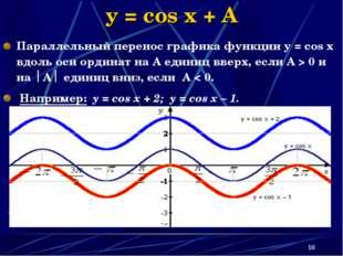 * y = cos x + A Параллельный перенос графика функции у = соs x вдоль оси орди