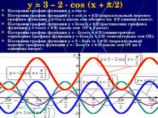 * y = 3 – 2 · cos (x + /2) Построим график функции y = cos x; Построим графи