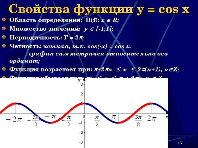 * Свойства функции y = cos x Область определения: D(f): х  R; Множество знач...