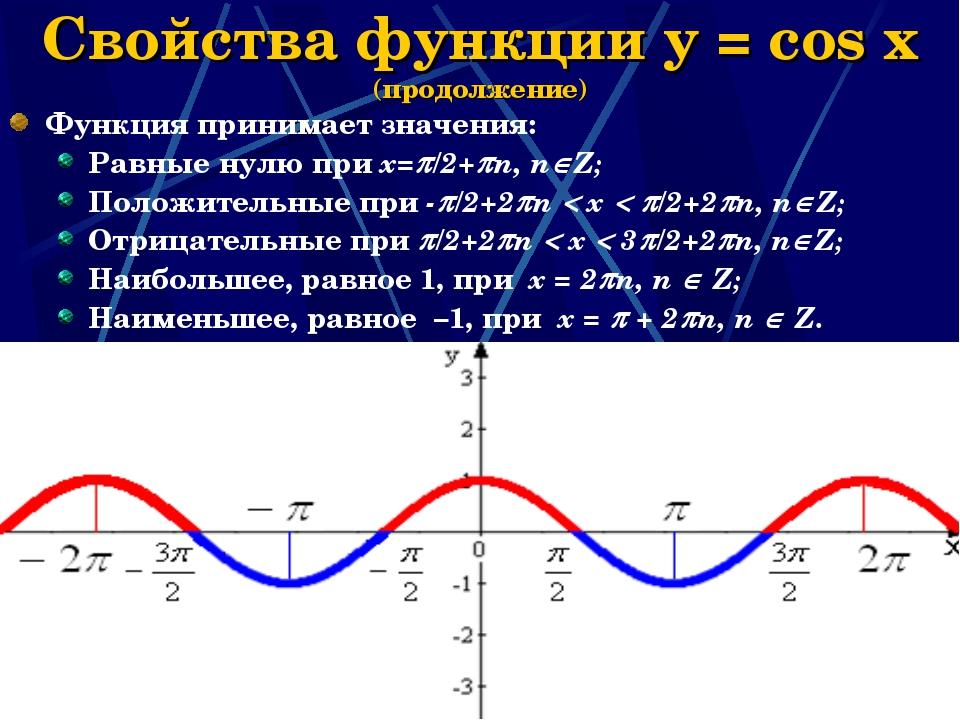 * Свойства функции y = cos x (продолжение) Функция принимает значения: Равные...
