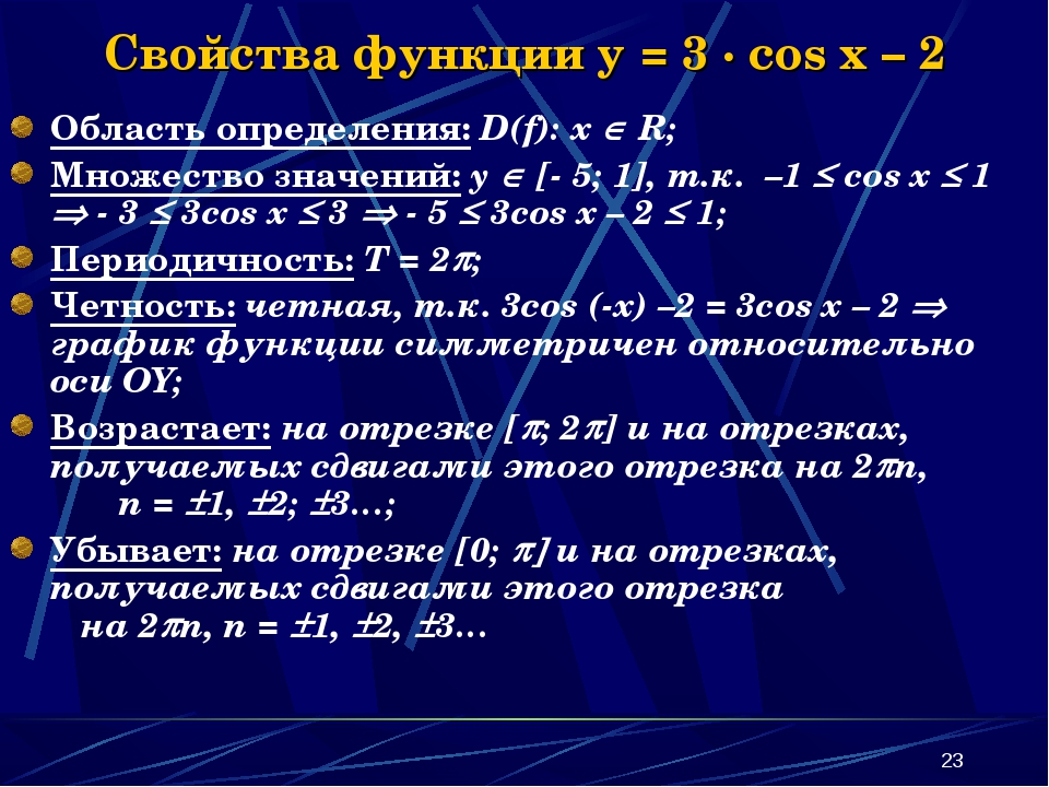* Свойства функции y = 3 · cos x – 2 Область определения: D(f): х  R; Множес...