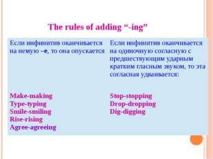 "The rules of adding ""-ing"" Если инфинитив оканчивается на немую–e, то она опу"