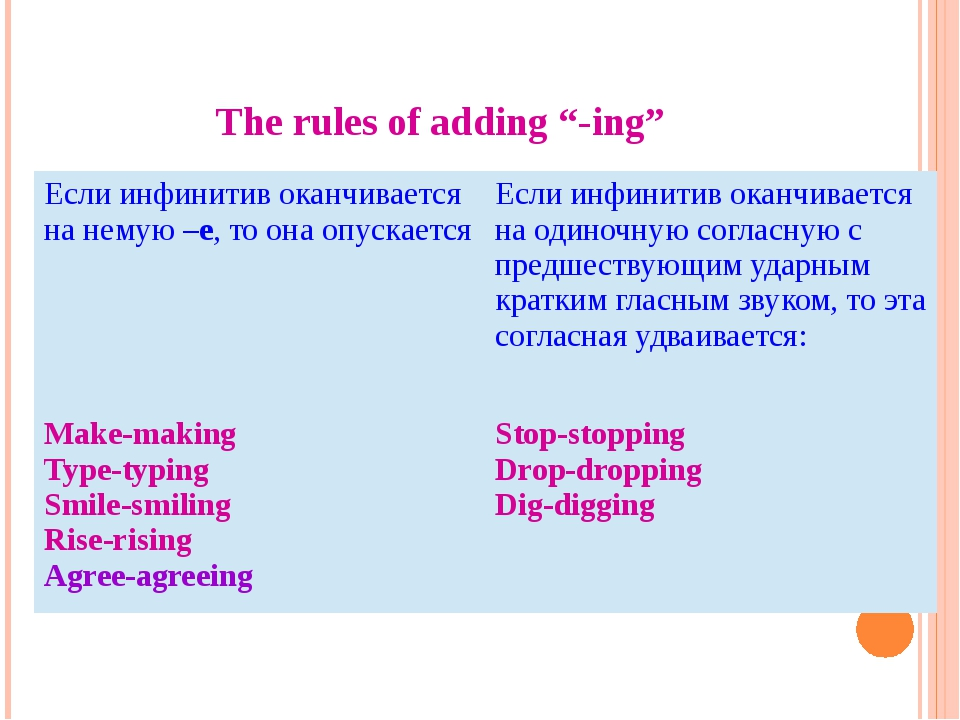 "The rules of adding ""-ing"" Если инфинитив оканчивается на немую–e, то она опу..."