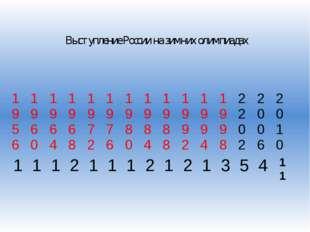 Выступление России на зимних олимпиадах 1956 1960 1964 1968 1972 1976 1980 1