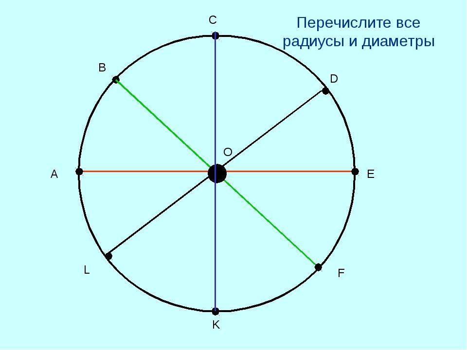 А В С D E F K L O Перечислите все радиусы и диаметры