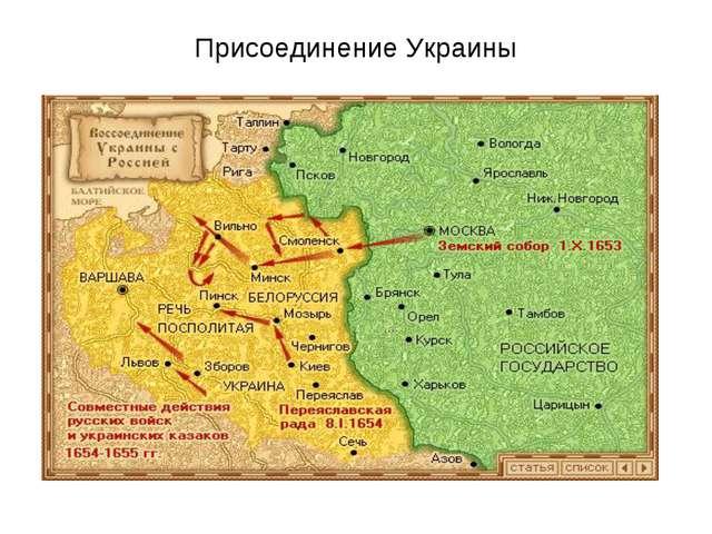 Присоединение Украины