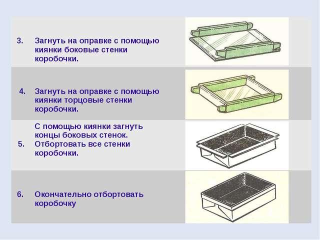 3. Загнуть на оправке с помощью киянки боковые стенки коробочки. 4. Загнуть...