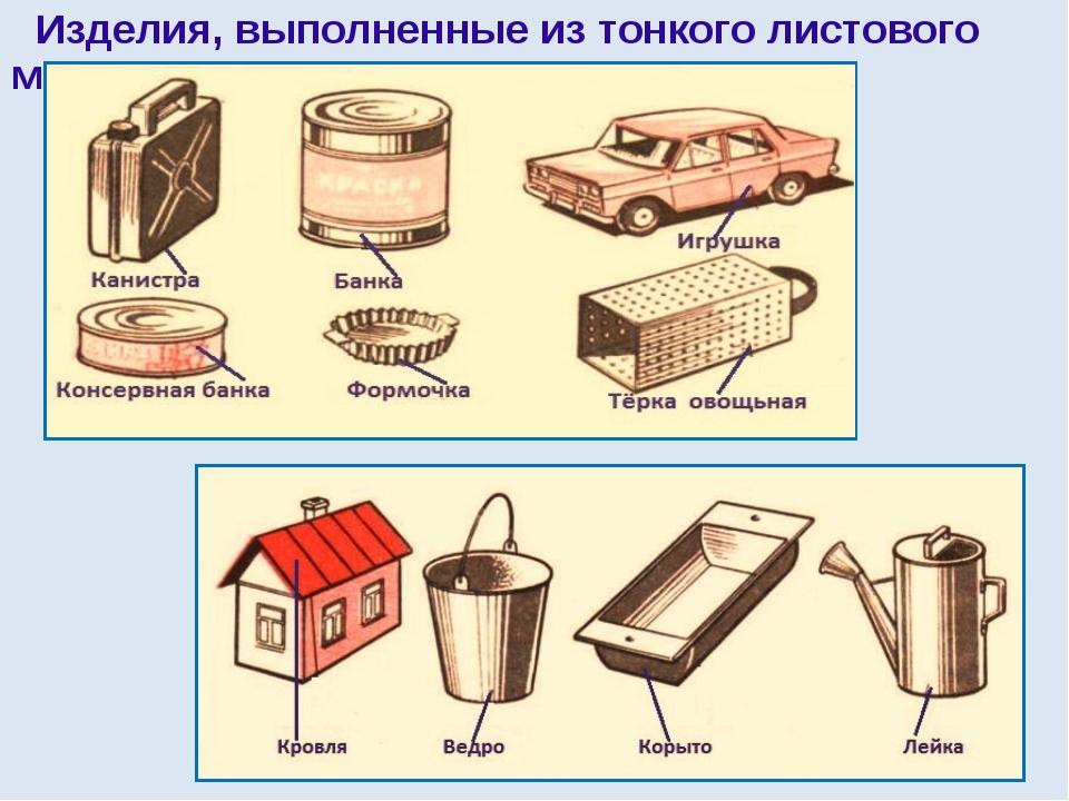 Изделия, выполненные из тонкого листового металла