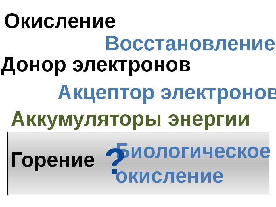 Горение Окисление Восстановление Донор электронов Акцептор электронов Аккуму...