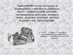 Прибор ВПХР состоит из корпуса и размещенных в нем насоса, бумажных кассет с