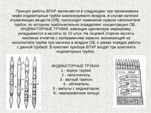 Принцип работы ВПХР заключается в следующем: при прокачивании через индикато