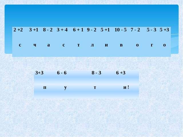 2 +2 3 +1 8 - 2 3 + 4 6 + 1 9 - 2 5 +1 10 - 5 7 - 2 5 - 3 5 +3 с ч а с т л и...