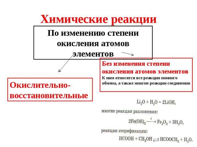Химические реакции По изменению степени окисления атомов элементов Окислитель...