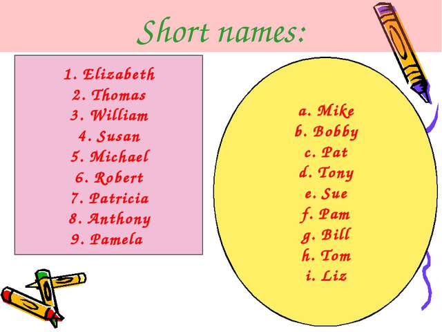 Short names: 1. Elizabeth 2. Thomas 3. William 4. Susan 5. Michael 6. Robert...