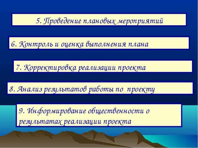 5. Проведение плановых мероприятий 6. Контроль и оценка выполнения плана 7. К...