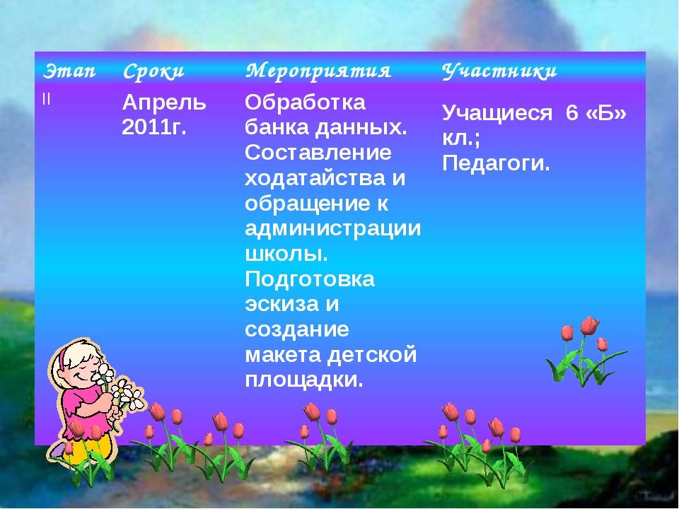 ЭтапСрокиМероприятияУчастники IIАпрель 2011г.Обработка банка данных. Сос...
