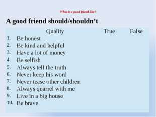 What is a good friend like? A good friend should/shouldn't   Quality True Fa