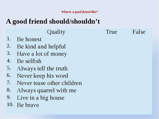 What is a good friend like? A good friend should/shouldn't   Quality True Fa...
