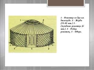1 - Решетка из дуг на дымоходе. 2 - Жерди (70-80 шт.) 3 - Складные решетки (