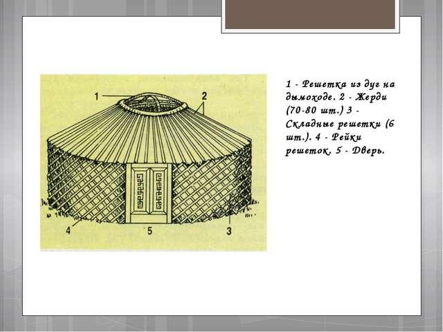 1 - Решетка из дуг на дымоходе. 2 - Жерди (70-80 шт.) 3 - Складные решетки (...