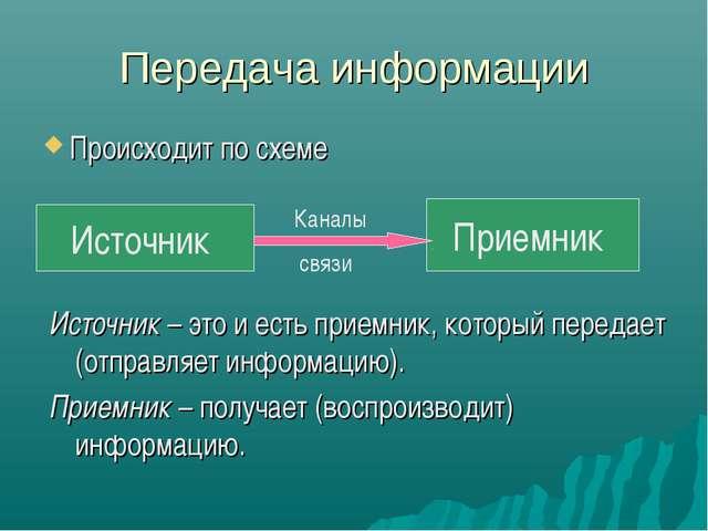 Передача информации Происходит по схеме Источник Приемник Каналы связи Источн...
