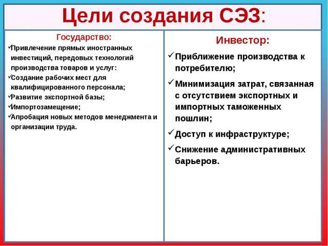 Цели создания СЭЗ: Инвестор: Приближение производства к потребителю; Минимиза...