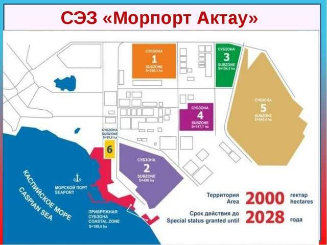 Место расположения: Республика Казахстан, г.Актау, территория морского порта...