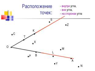 Расположение точек: О · В К · Т · · · · · · · · · - внутри угла, - вне угла,