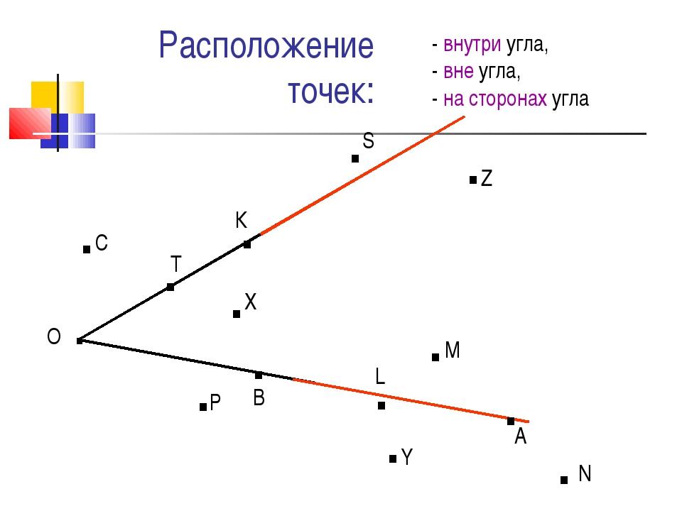 Расположение точек: О · В К · Т · · · · · · · · · - внутри угла, - вне угла,...