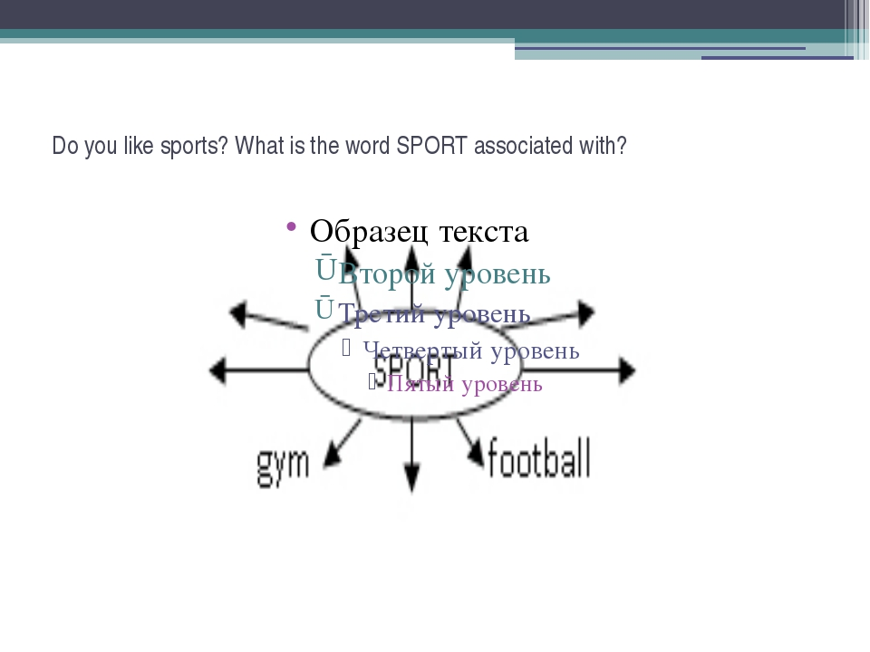 Do you like sports? What is the word SPORT associated with?
