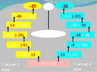 15 + (-2) 1 және 2 топ -19 + 13 -14 + (-6) 34 + (-20) 14 + (-60) -46 + (-3) -