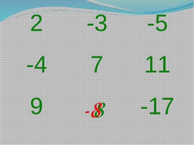 8 -8 2 -3 -5 -4 7 11 9 -17