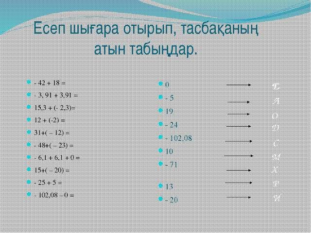 Есеп шығара отырып, тасбақаның атын табыңдар. - 42 + 18 = - 3, 91 + 3,91 = 15...