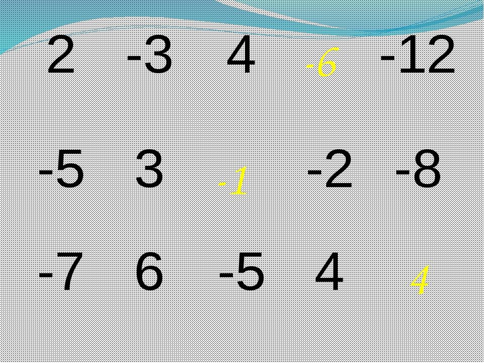 -1 -6 4 2 -3 4 -12 -5 3 -2 -8 -7 6 -5 4
