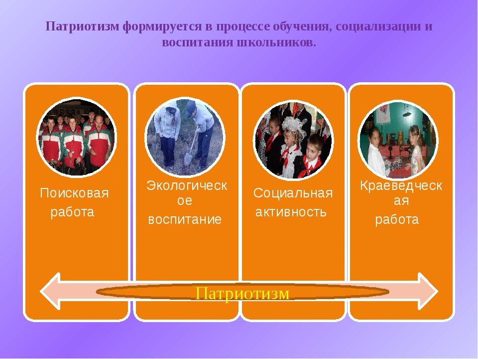 Патриотизм формируется в процессе обучения, социализации и воспитания школьни...