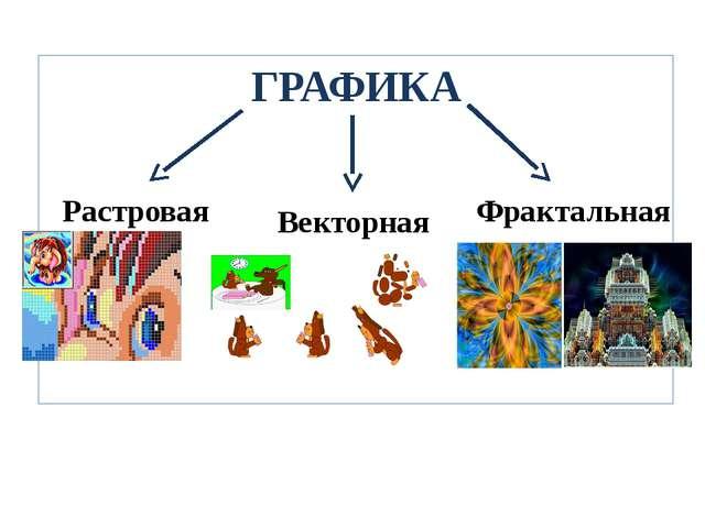 ГРАФИКА Растровая Векторная Фрактальная