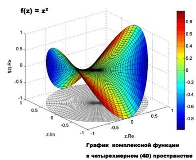 C:\Users\Home\Desktop\Урок Кмпьютерная графика\Новая папка\деловая графика\1360935221_grafik.jpg