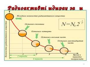 Радиоактивті ыдырау заңы * Период полураспада Т – интервал времени, в течение
