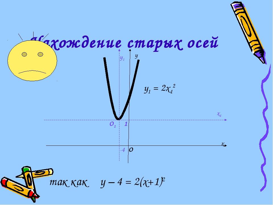 Нахождение старых осей 1 -4 у1 х1 х у О1 О так как у – 4 = 2(х+1)2