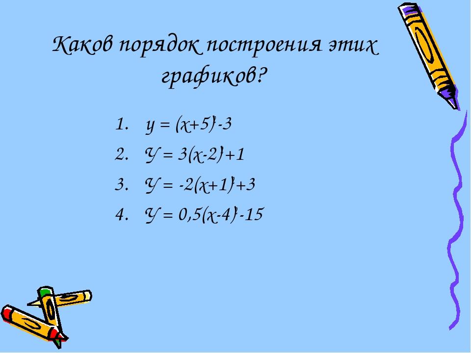 Каков порядок построения этих графиков? у = (х+5)2-3 У = 3(х-2)2+1 У = -2(х+1...